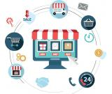 Offering The Best Ecommerce Web Design Services