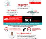 If you suffering from stroke, consult with Best neurologist in Jaipur